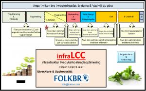 infralcc